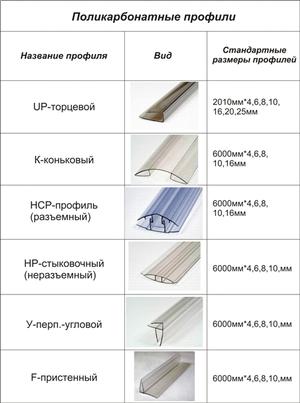Поликарбонатные профили специально адаптированы под соответствующие листы. Они являются завершающим штрихом в дизайне конструкции и придают ей легкости и воздушности