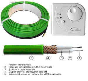 Греющийся кабель